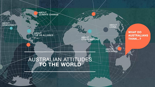Interactive data visualisation example: Lowy Institute polling results