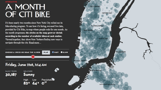 Interactive data visualisation example: The New Yorker's visual content for media