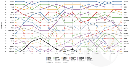 bad-data-visualization-chart_too_complex