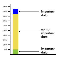 Infographic: Stacked Bar Chart