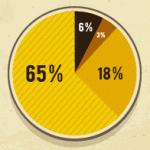 PowerPoint Data Visualization Presentations Image