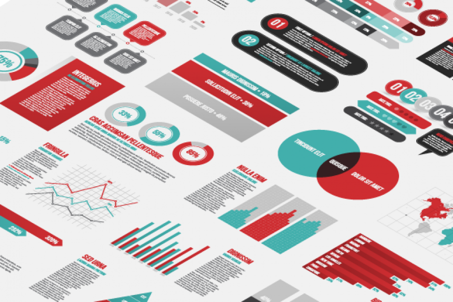 Sales Reports & Dashboards