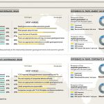 Infographics Australia CPA Datalabs