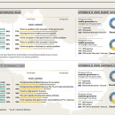 Infographics China CPA Datalabs