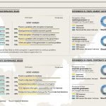 Infographics Malaysia CPA Datalabs