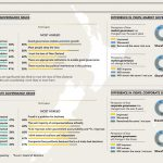 Infographics NewZealand CPA Datalabs