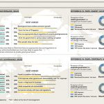 Infographics Singapore CPA Datalabs