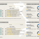 Infographics Vietnam CPA Datalabs