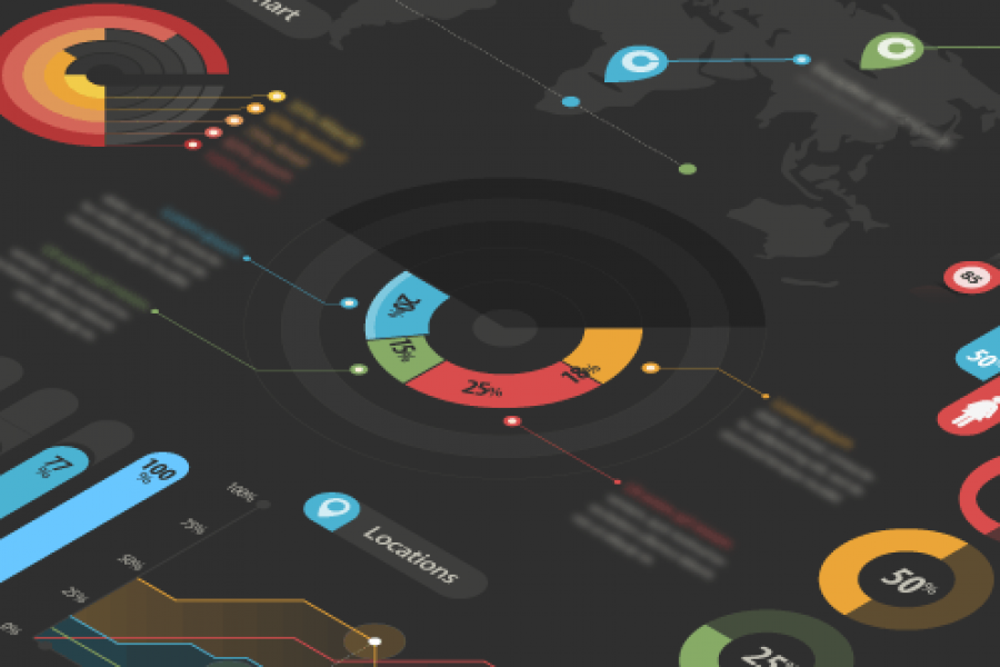What is the Business Case for Data Visualisation?