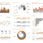 Healthcare Marketing Analytics Dashboard Design