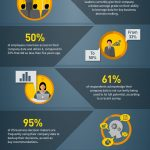 Big Data and Analytics Infographic Report