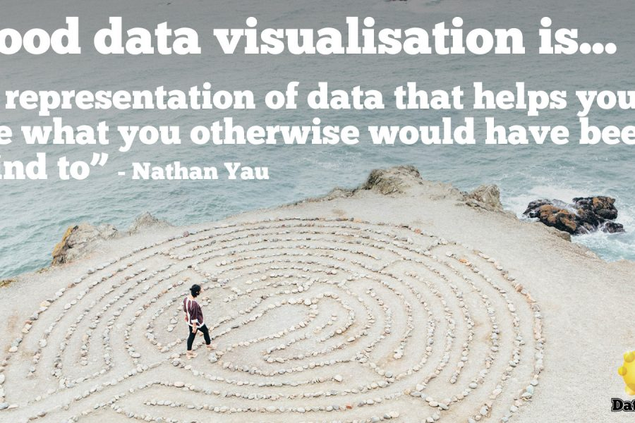 More Common of Types Data Visualizations