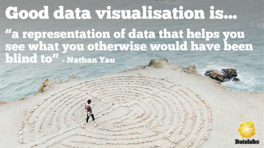 """Nathan Yau describes good data visualisation as """"a representation of data that helps you see what you otherwise would have been blind to...""""."""