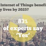 Will the Internet of Things benefit our lives? 83 percent of experts say yes.