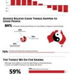 NAB Infographic