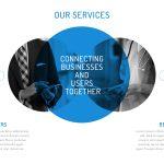 Corporate Presentation Visualisation