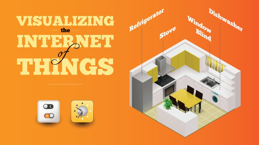 Visualizing the Internet of Things (IoT)