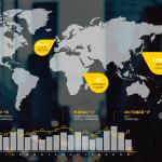 Infographic World Map
