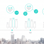 City Charts Nodes