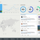 Trickr marketing dashboard