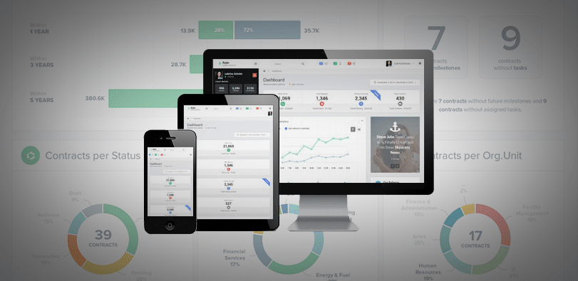 6 Awesome Marketing Dashboards