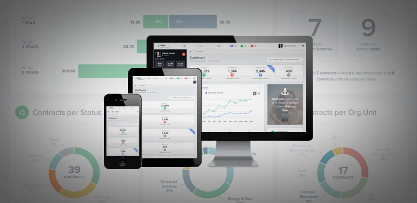 marketing dashboard feature image