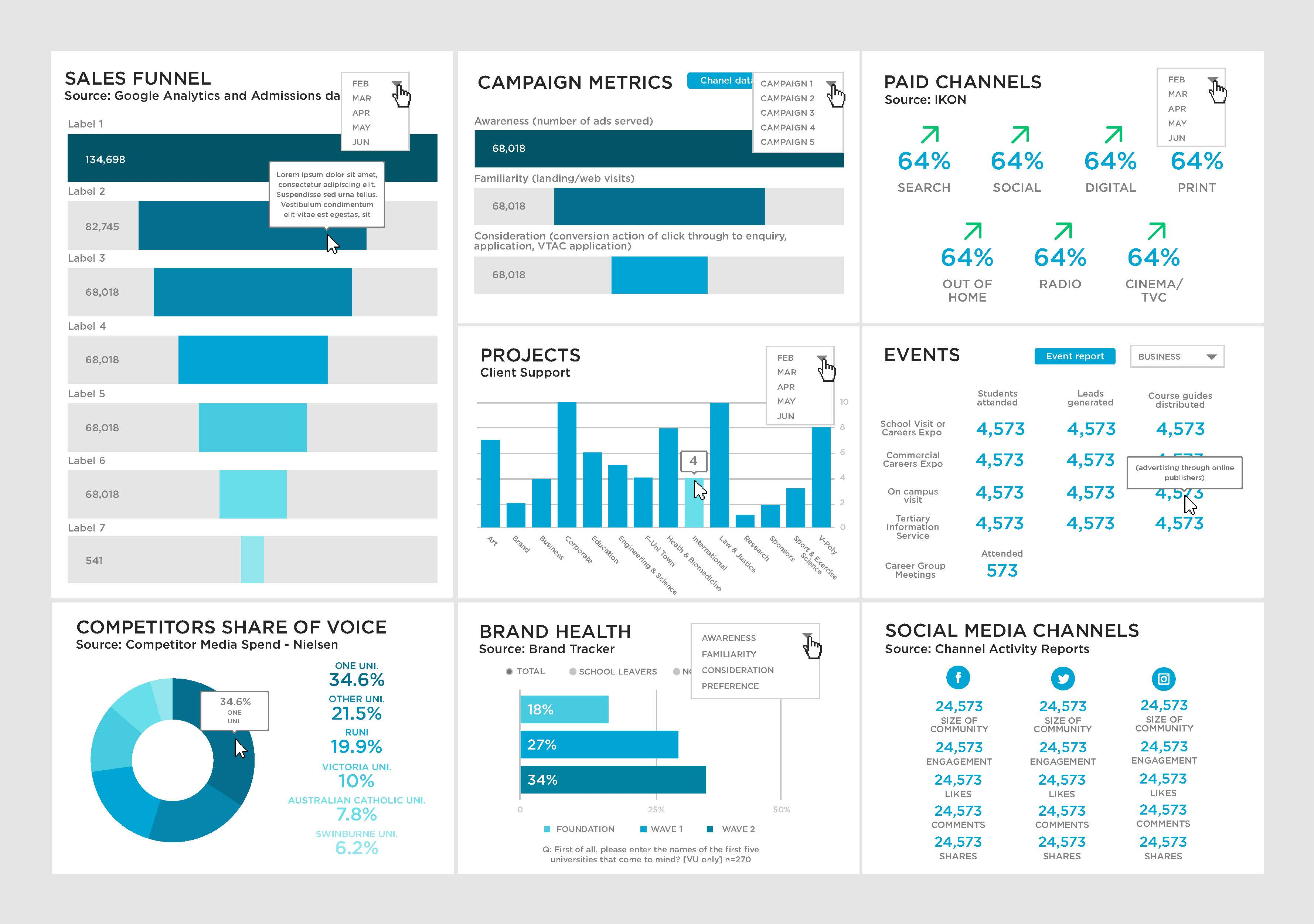 a university marketing dashboard  u0026 infographic case study