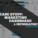 Vic-Uni-Case-study-Dashboard-Infographic-Tableau-Marketing-Education