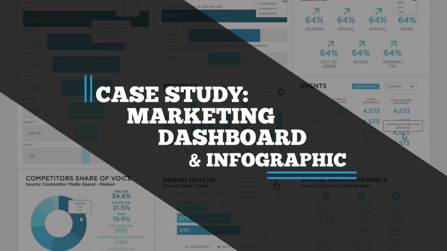 Vic-Uni-Case-study-Dashboard-Infographic-Tableau-Marketing-Education