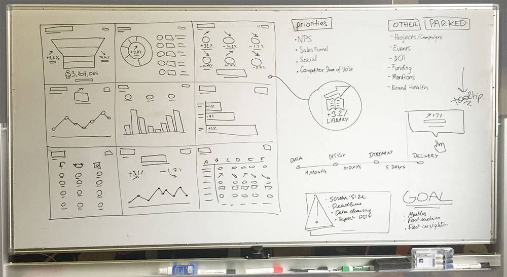 VicUni_Marketing_Tableau_Dashboard_Datalabs_Session