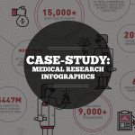 Infographic_Case-Study_Medical_Research_Design_Datalabs