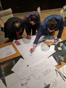 Workshop Group Activity
