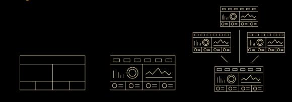 Dashboard Levels & Hierarchy