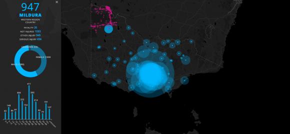 Data Map Victoria